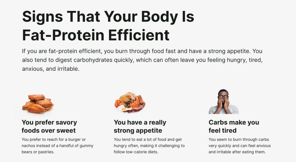 Fat-Protein-Efficient