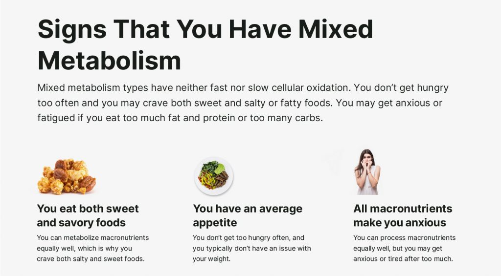 Mixed-Metabolism